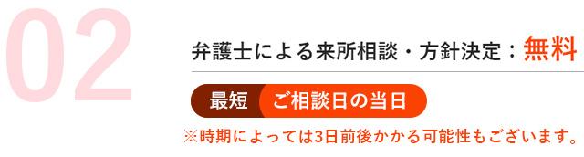 弁護士による来所相談・方針決定:無料(ご相談日の当日)