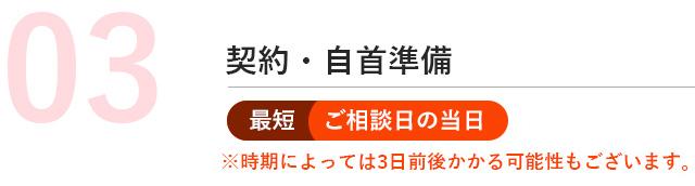 契約・自首準備(ご相談日の当日)