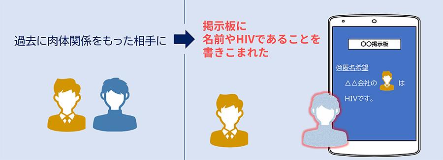 掲示板 埼玉 ゲイ